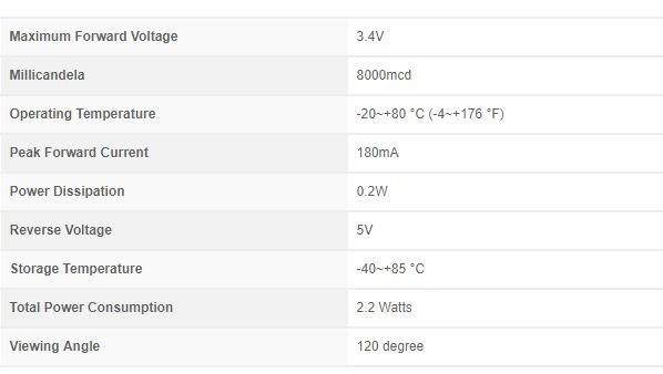 مشخصات فنی SMD LED پکیج 2835 سفید آفتابی بسته 50 تایی