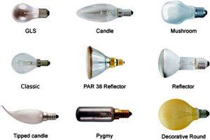 شکل ظاهری انواع لامپ ها
