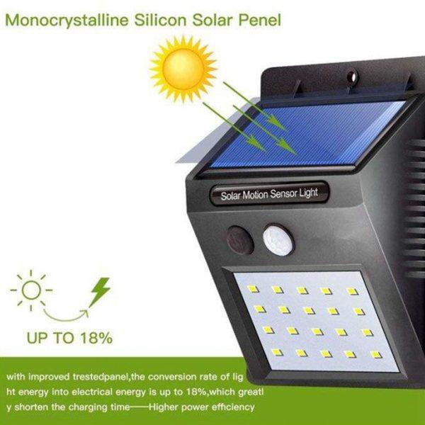 چراغ COB دیواری خورشیدی به همراه سنسور PIR